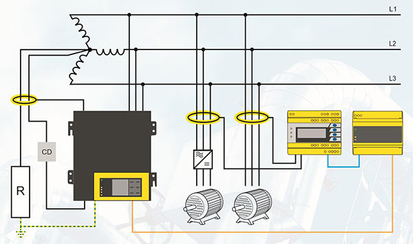 Electrical safety for high resistance grounded systems - Bender