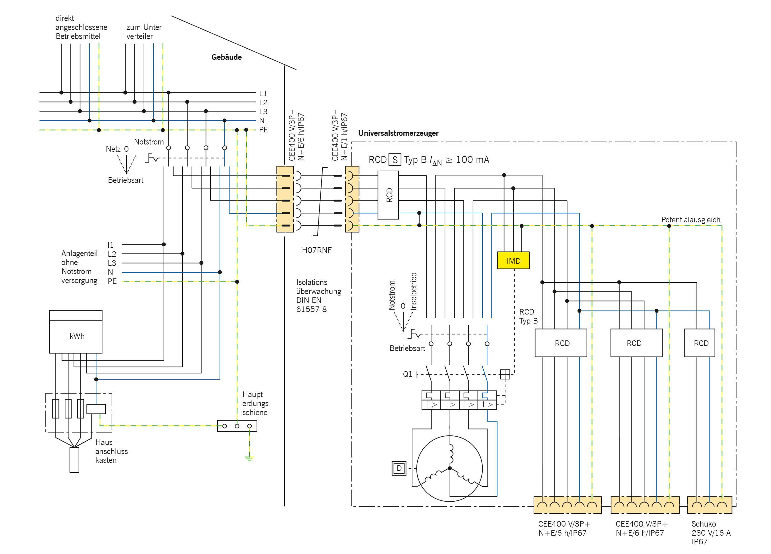 Universalstromerzeuger für Direktbetrieb oder Einspeisebetrieb (Schalterstellung beachten)