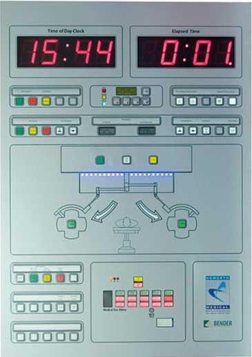 Series FM-Panels